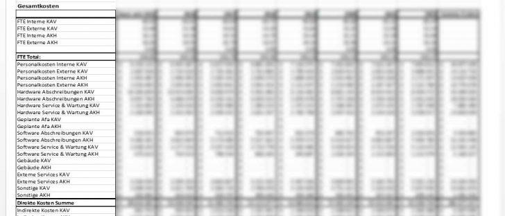 Aviso: KAV und AKH - IKT-Betriebskonzept von 2015-2022