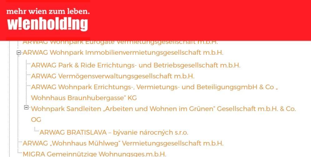 ARWAG Bratislava - Screenshot Wien Holding Webseite
