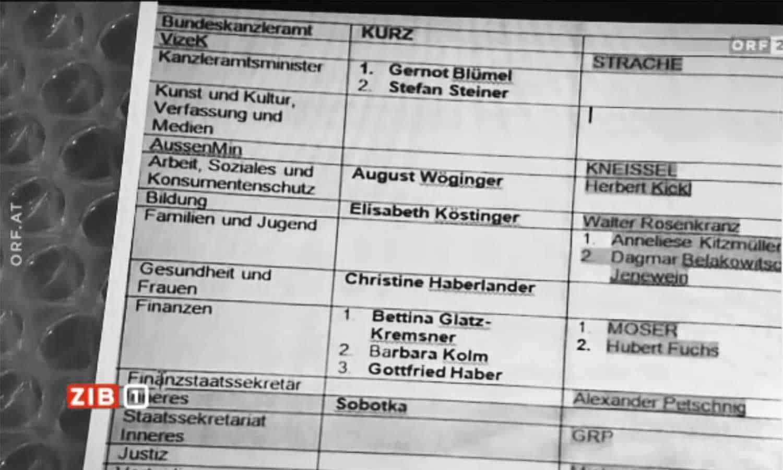 Screenshot - ORF ZIB 2 Beitrag 04.12.2017